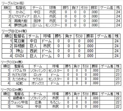 04・01 リーグ戦