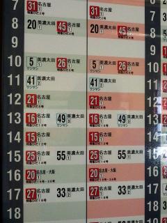 下呂駅 時刻表