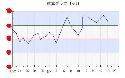 20120519.jpg