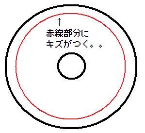 disk-kizu.jpg