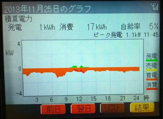 20131125_graph.jpg