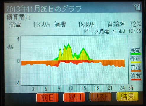 20131126_graph.jpg