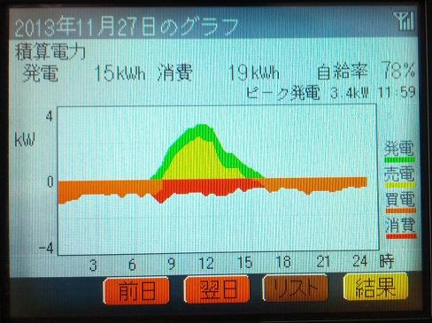 20131127_graph.jpg