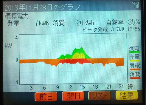 20131128_graph.jpg