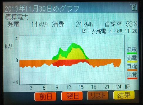 20131130_graph.jpg