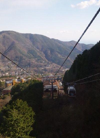 早雲山~大涌谷間ロープウェイ (3)