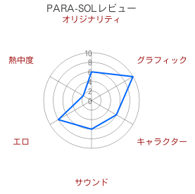 PARA-SOL レビュー 得点 レーダーチャート
