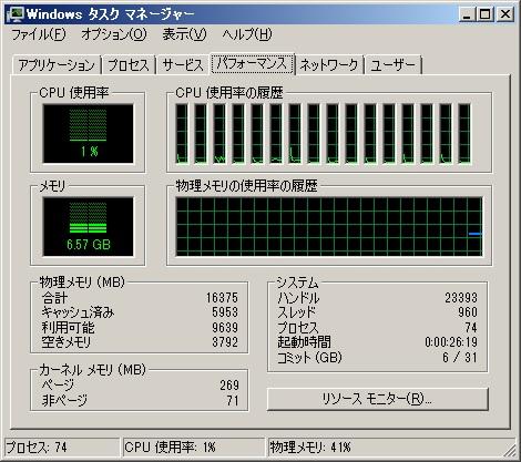 タスクマネージャー_Xeon_X5570_Dual