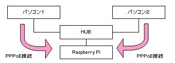 pppoe-test.jpg