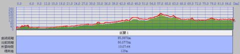 10-7-16-hokaido-graph-st.jpg
