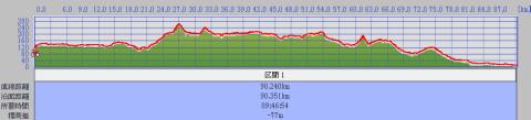 10-7-17-hokaido-graph-st.jpg