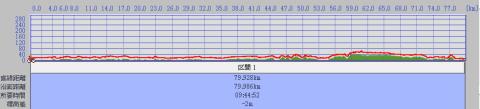 10-7-18-hokaido-graph-st.jpg