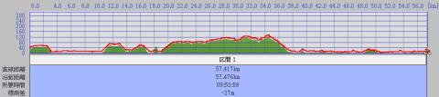 10-7-21-hokaido-graph-st.jpg