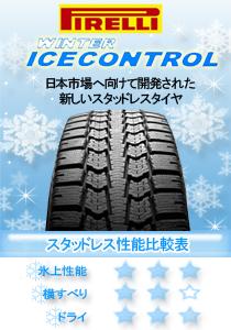 PIRELLI-icecontrol.jpg
