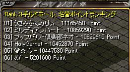 RedStone 10.07Pv最強点