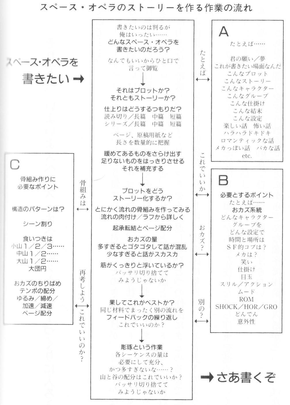 noda_flow.jpg