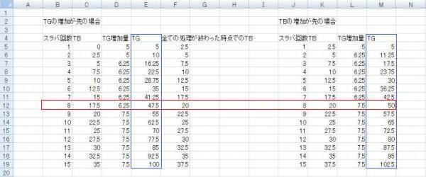 スラバ表_convert_20120219031140_convert_20120219032122