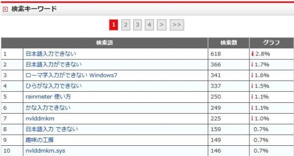 201211検索ワード