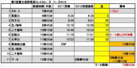 Oshino_Log_Dif.jpg