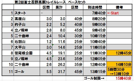 oshino_kawazanyou(zenjitsu).jpg