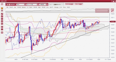 chart140110