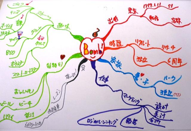 00amindmap2.jpg