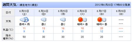 20120621005.jpg