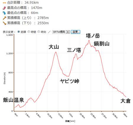 20130318001.jpg