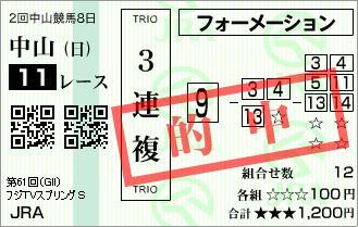2012年3月18日 中山11R スプリングS