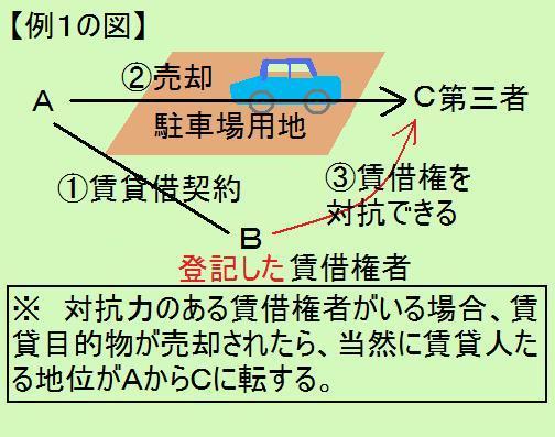 資料18の例1の図