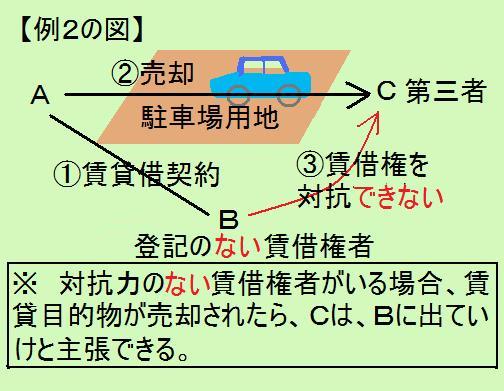 資料18の例2の図