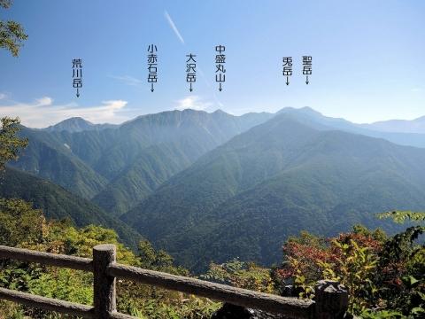 南展望 聖岳