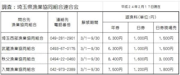 繧ュ繝」繝励メ繝」1_convert_20120217153500