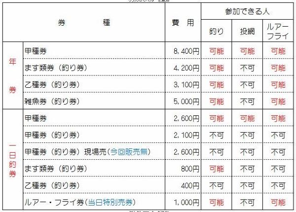 5月3日釣り大会② (600x430)