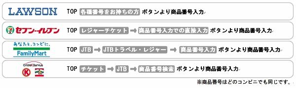 コンビニ購入方法(図式) (600x179)
