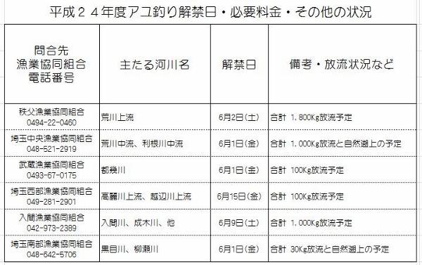 24年アユ解禁日程(HP用1) (600x377)
