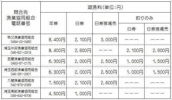 24年アユ解禁日程(HP用2) (600x350)