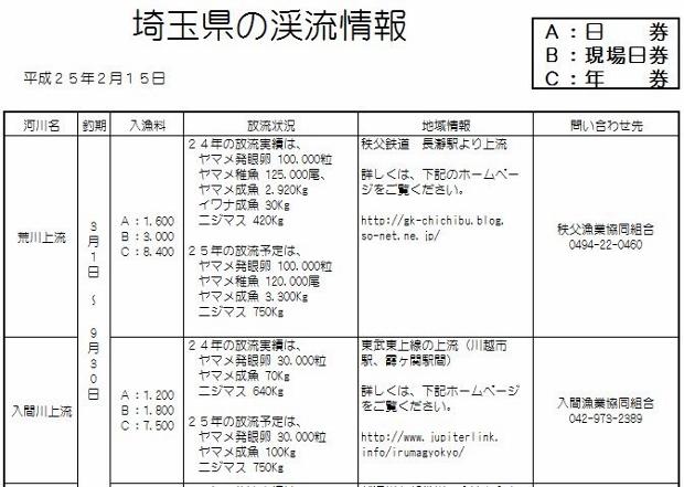 渓流情報① (620x441)
