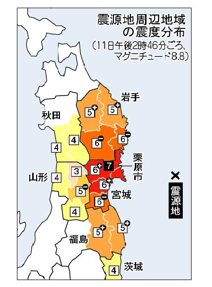 マグニチュード 東北 大震災