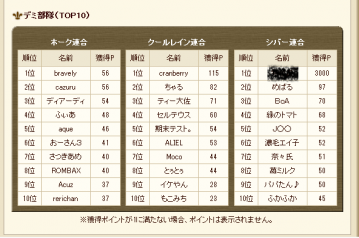 2012-0128 メビ結果1