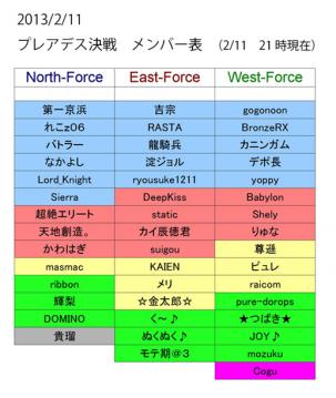 2013-0211 メンバー票