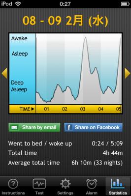 sleepcycle0.png