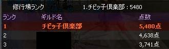 1位O(≧∇≦)O イエイ!!