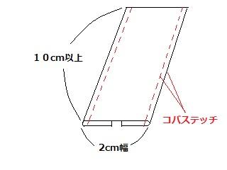 2op-図解0