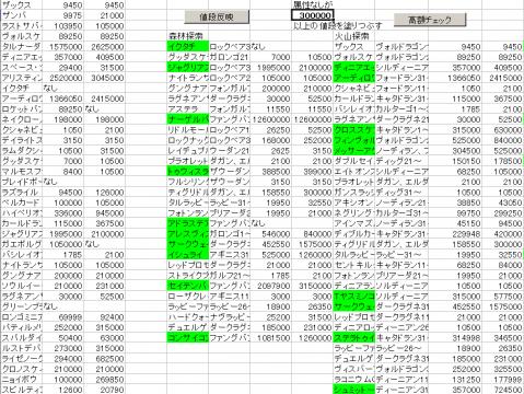 PSO2相場9/21