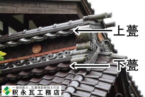 富山黒瓦屋根 上甍、下甍