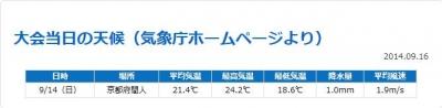 20140914_天候