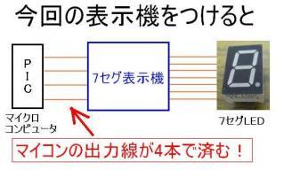 7セグ表示機 (7)