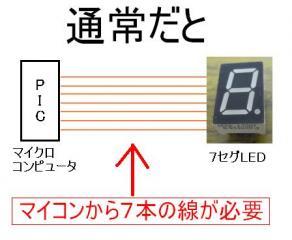 7セグ表示機 (6)