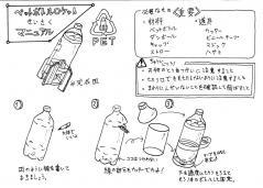 ロケットの作り方